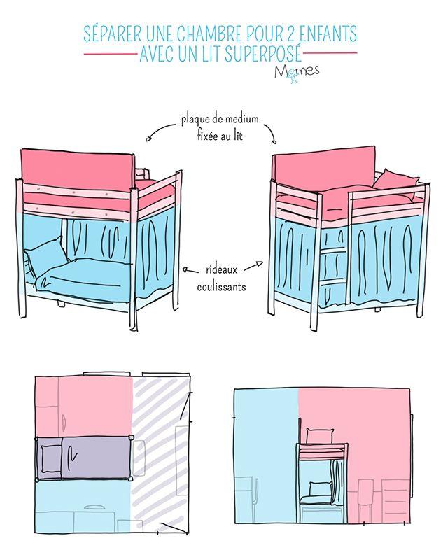 S parer une chambre pour 2 enfants avec un lit superpos appart en 2018 pinterest chambre - Chambre pour 2 enfants ...
