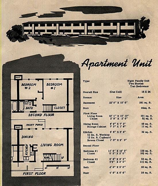 Apartments In Richland Wa: Gribble/Gilmore Apartments With 70 Units, 9 Built Between