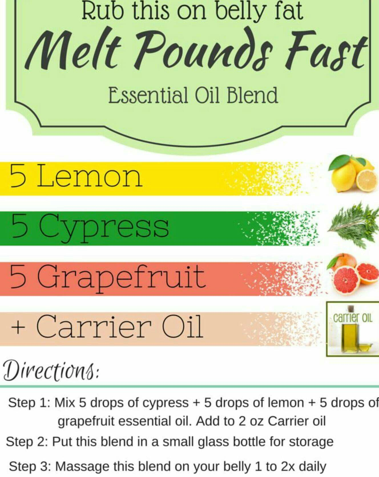 Does grapefruit essential oil help you lose weight