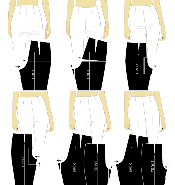 Photo of Kommatia – PDF sewing patterns