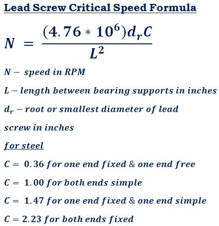 Pin by math examples on Mechanical Engineering Formulas