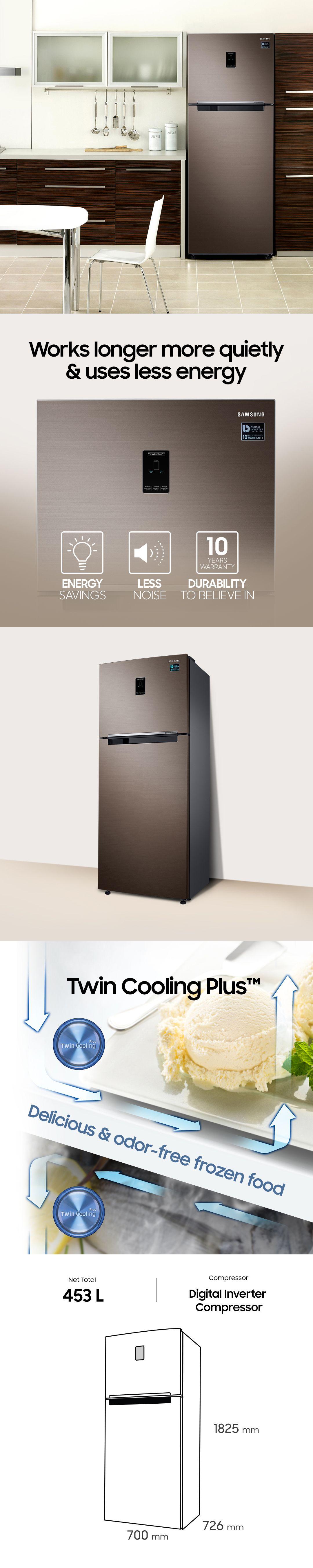 Digital Inverter Technology Automatically Adjusts The Compressor