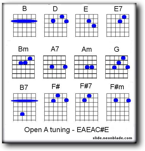 Basic Chords For Open A Tuning Lesson Book Pinterest Guitars