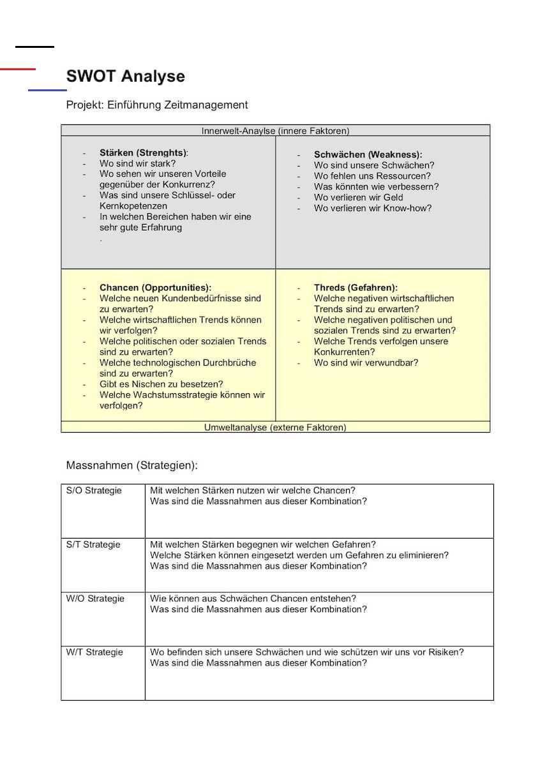 Swot Analyse Erklarung Vorlagen Und Beispiele 2