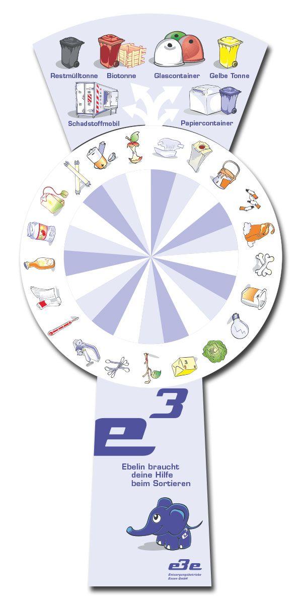 Illustrationen für eine Spielscheibe der Entsorgungsbetriebe Essen