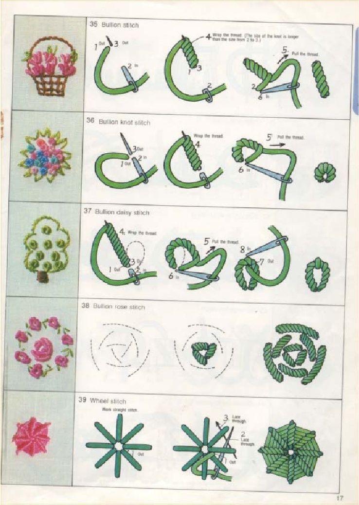 Basic Embroidery 6 | Stuff to Buy | Pinterest | Bordado, Bordado a ...