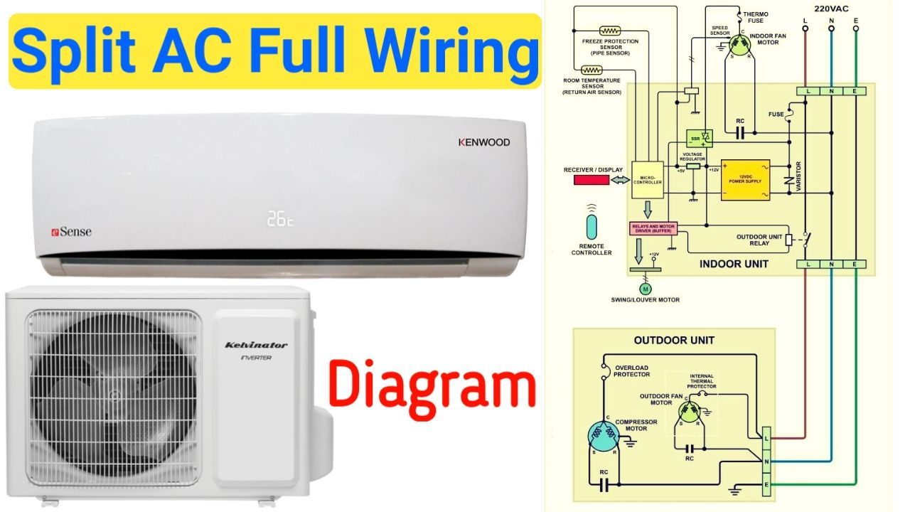 Split Ac full electric wiring diagram ในปี 2020