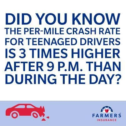 Do You Have A Young Driver In The Family In Honor Of National