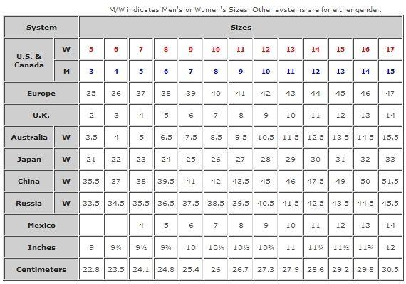 Chinese Shoe Size Chart | World Of