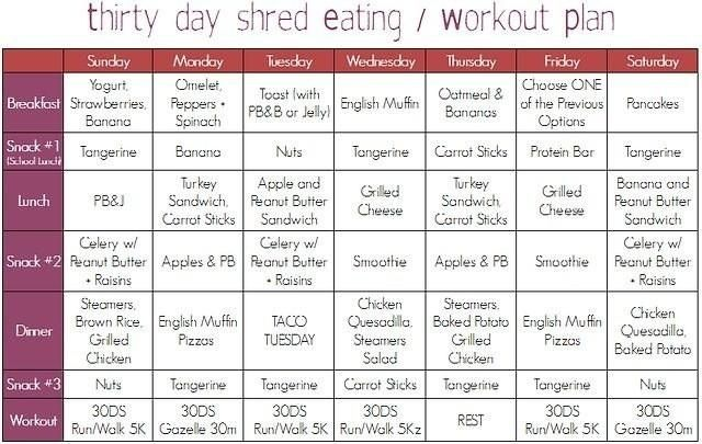 Thirty Day Shred Eating/Workout Plan