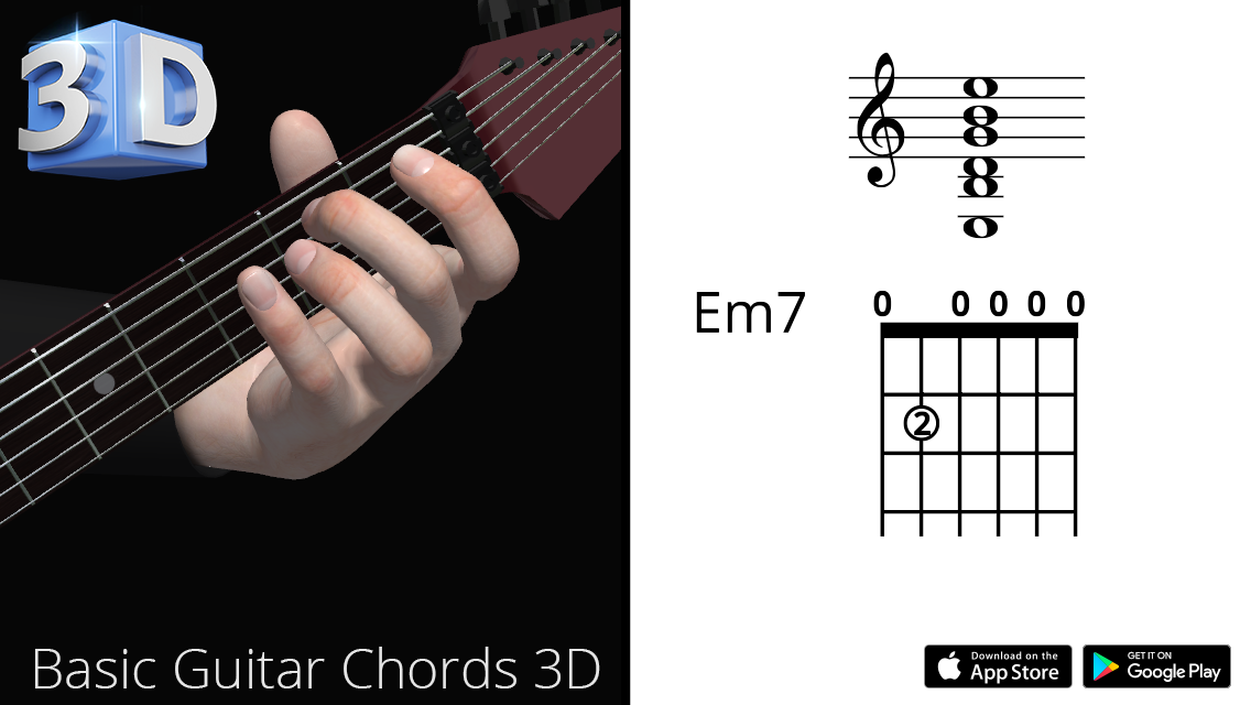 Basic Guitar Chords Em7 Mi Minor Seventh Polygonium Guitar