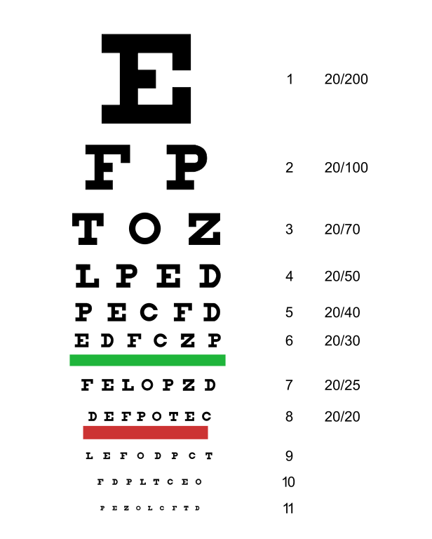 Snellen Chart To Test Visual Acuity Kiddo Shelter Test Visuales