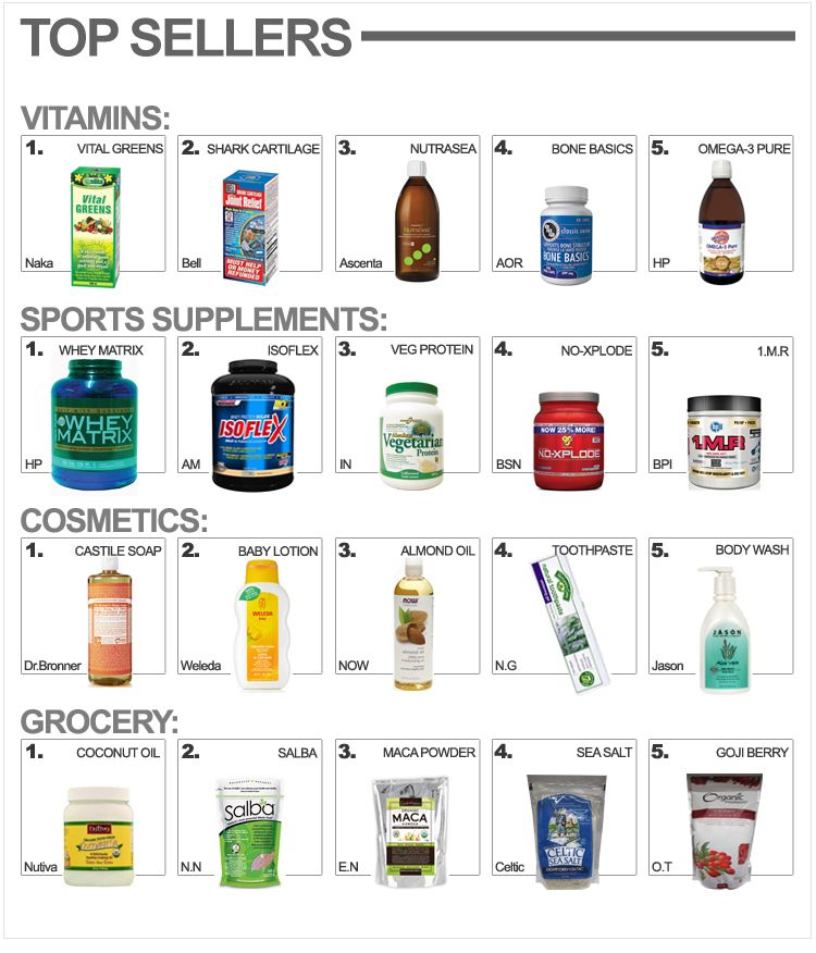 Buy Healthy Products Online Vitamins Amp Supplements Healthy Planet Best Multivitamin Vitamins Supplements Workout Food