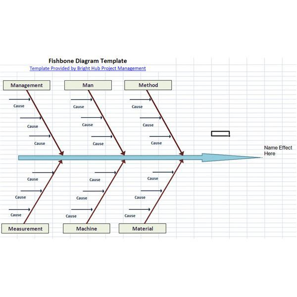 10 free six sigma templates available to download fishbone diagram 10 free six sigma templates available to download fishbone diagram sipoc diagram and ccuart Images