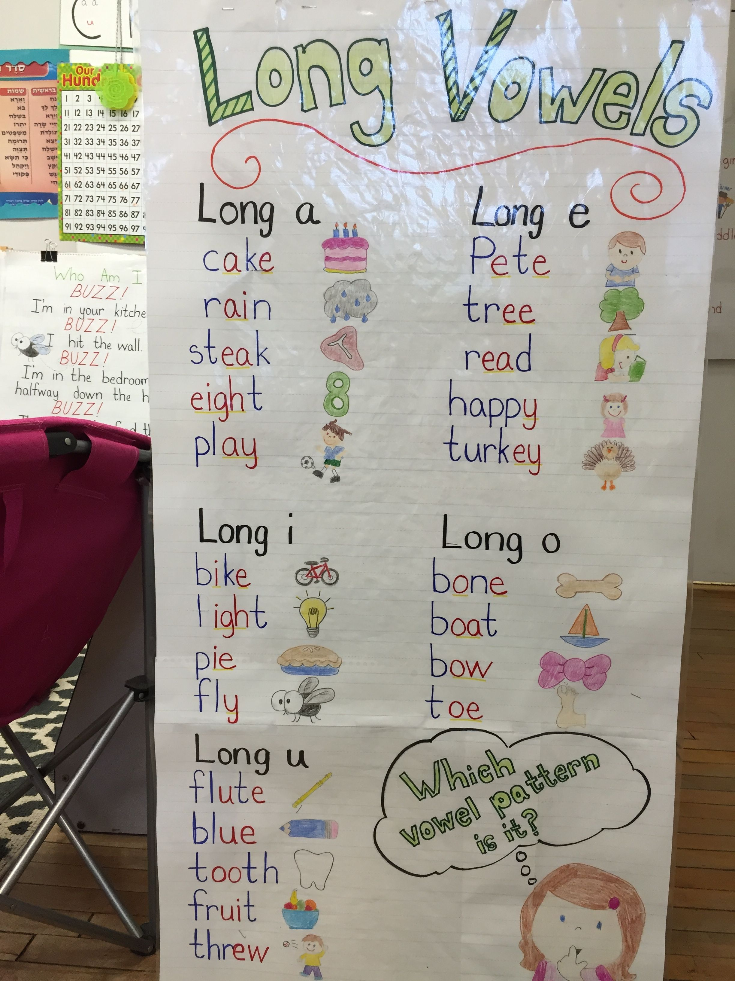 Phonics Long Vowel Spelling Patterns