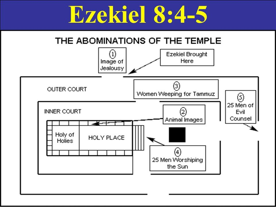 11 Ezekiel 8:4-5 | Ezekiel, Major prophets, Chapter