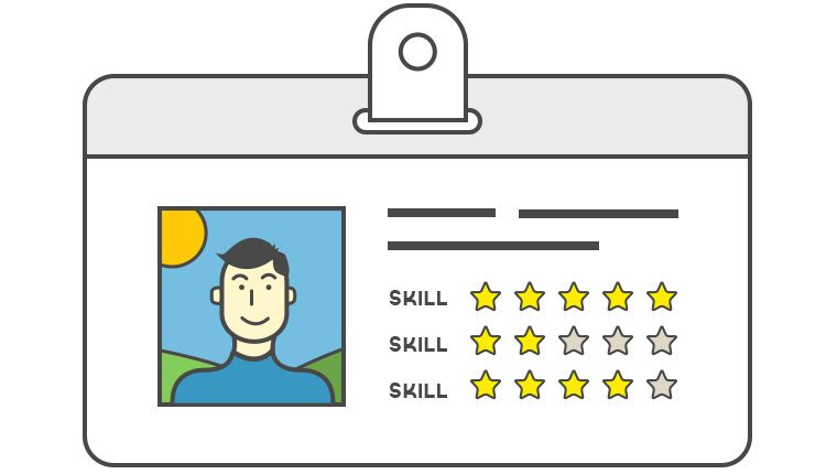 How to Do an E-Learning Needs Analysis - E-Learning Heroes blended - needs analysis