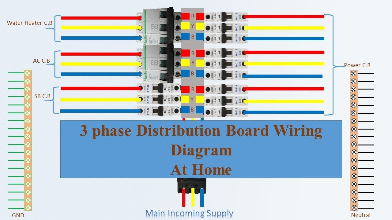 3 Phase Distribution Board Wiring Diagram At Home Sdb Distribution B Distribution Board Diagram Inductors