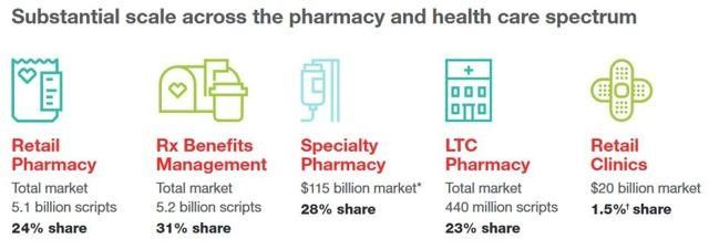 A Health Consumer Perspective On Cvs Aetna Vertical Integration