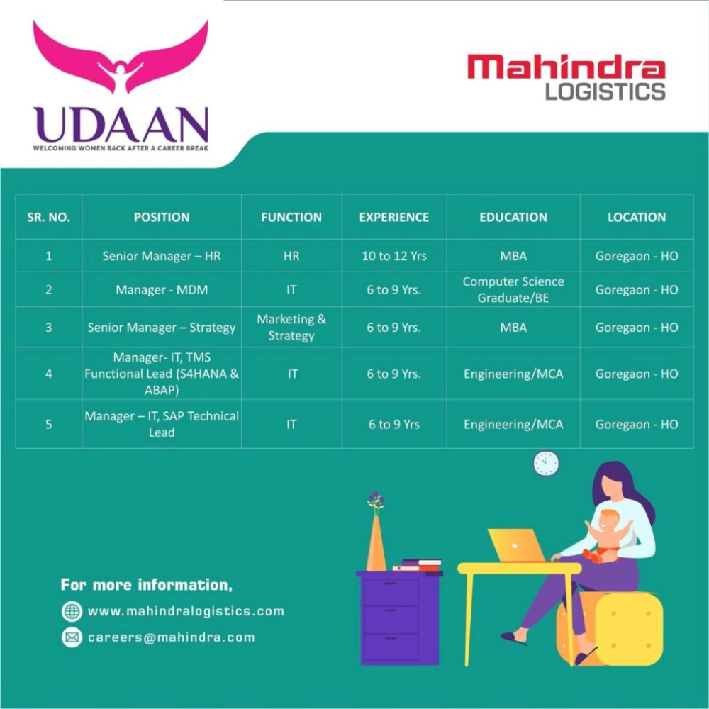 Multiple Job Openings Mumbai Job Opening Job Computer Science