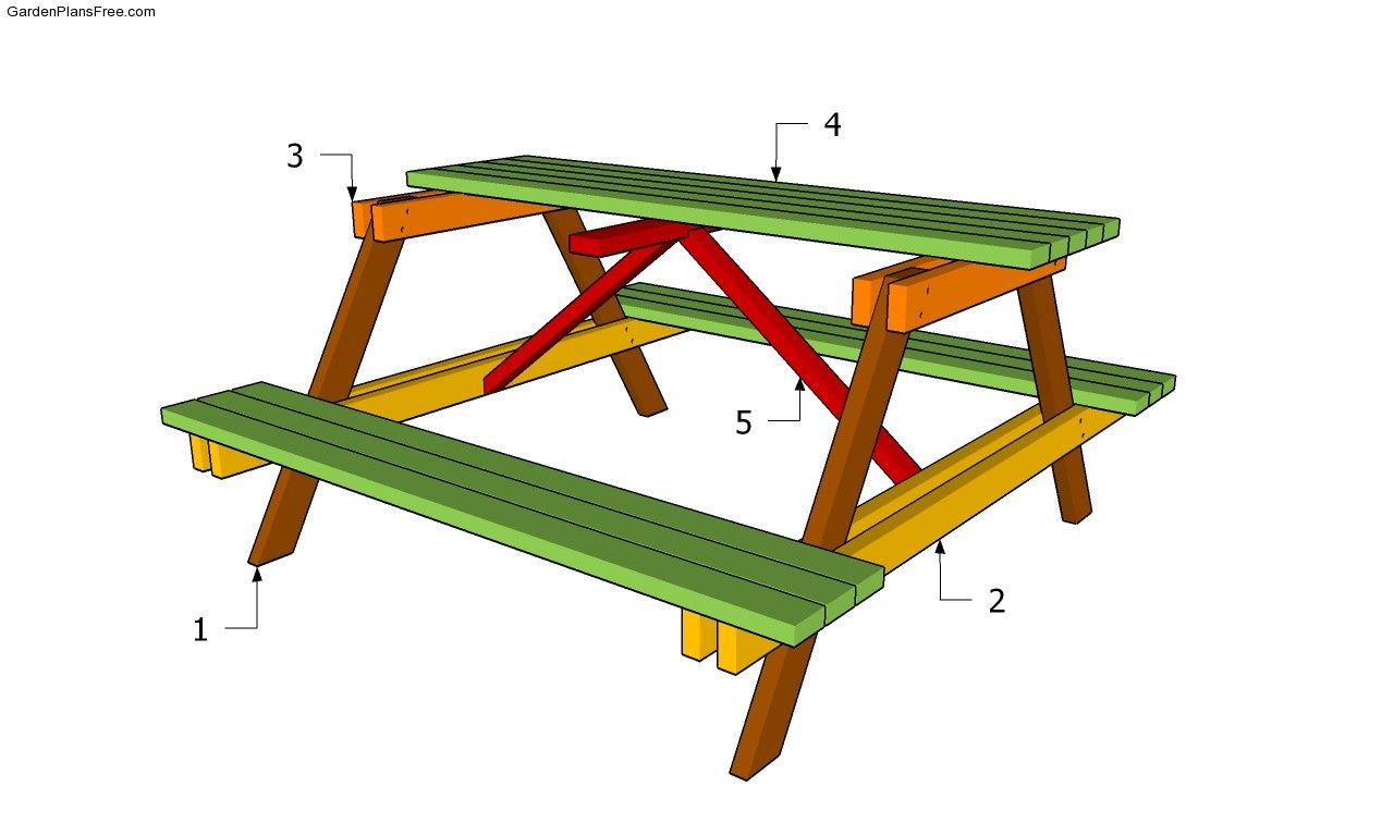 Picnic table plans free free garden plans how to build for Built in garden bench designs