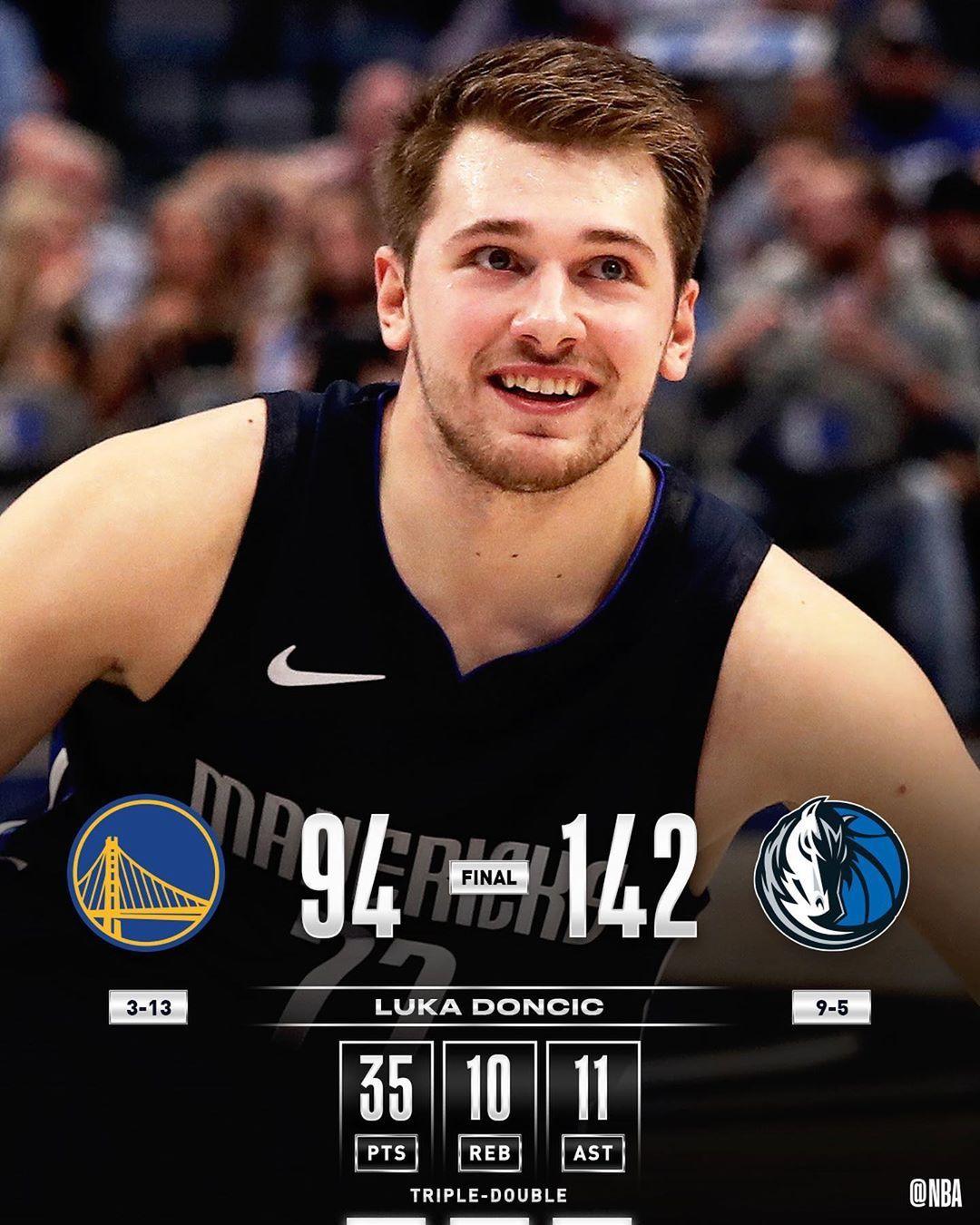 NBA Swipe through to recap Wednesday's 11game slate