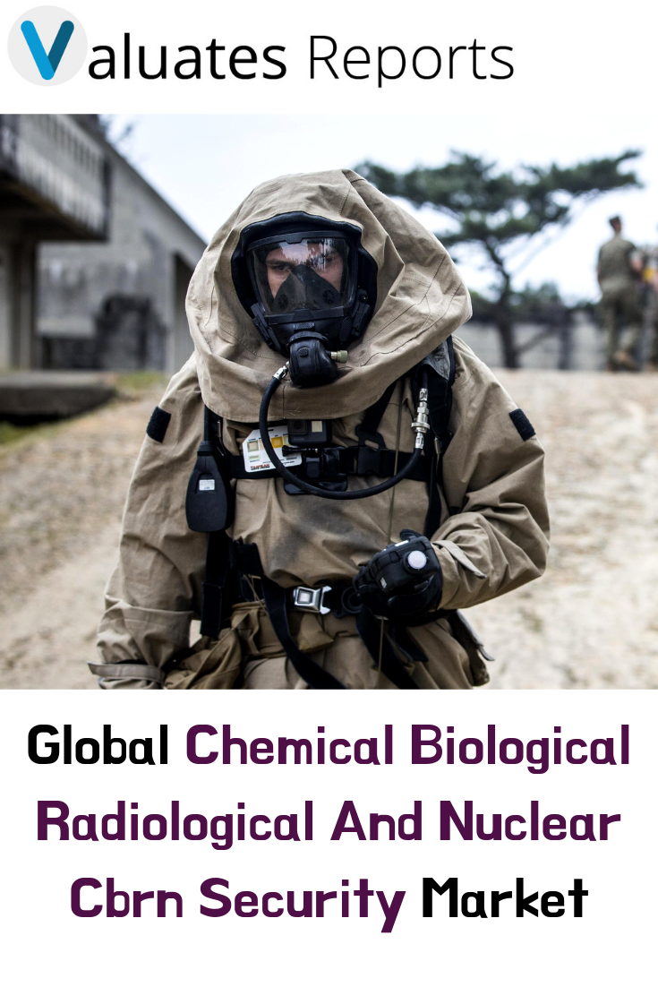 Global Chemical Biological Radiological And Nuclear Cbrn