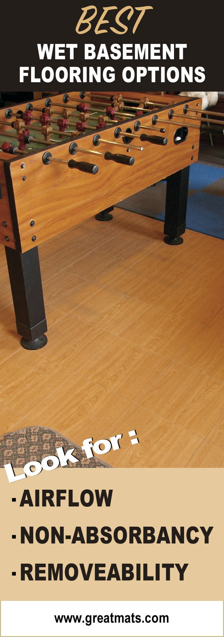 Greatmats Teaches You What To Look For In Flooring For Wet Basements.