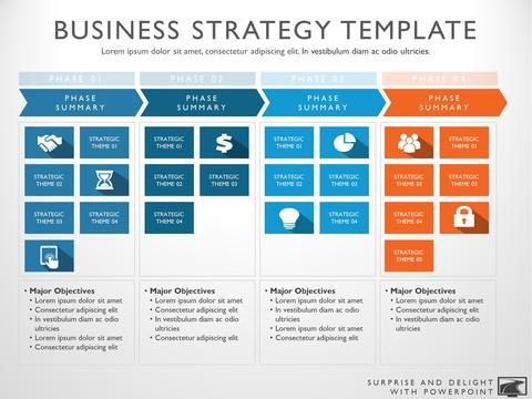 business strategy template presentation ideas pinterest
