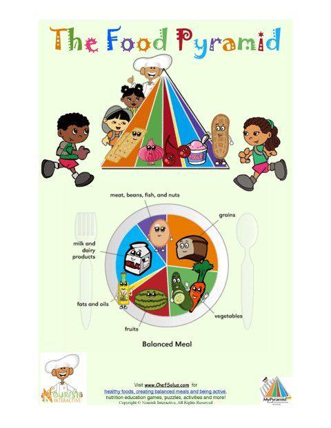 Menus Lunch Middle School School Revised Pyramid Food