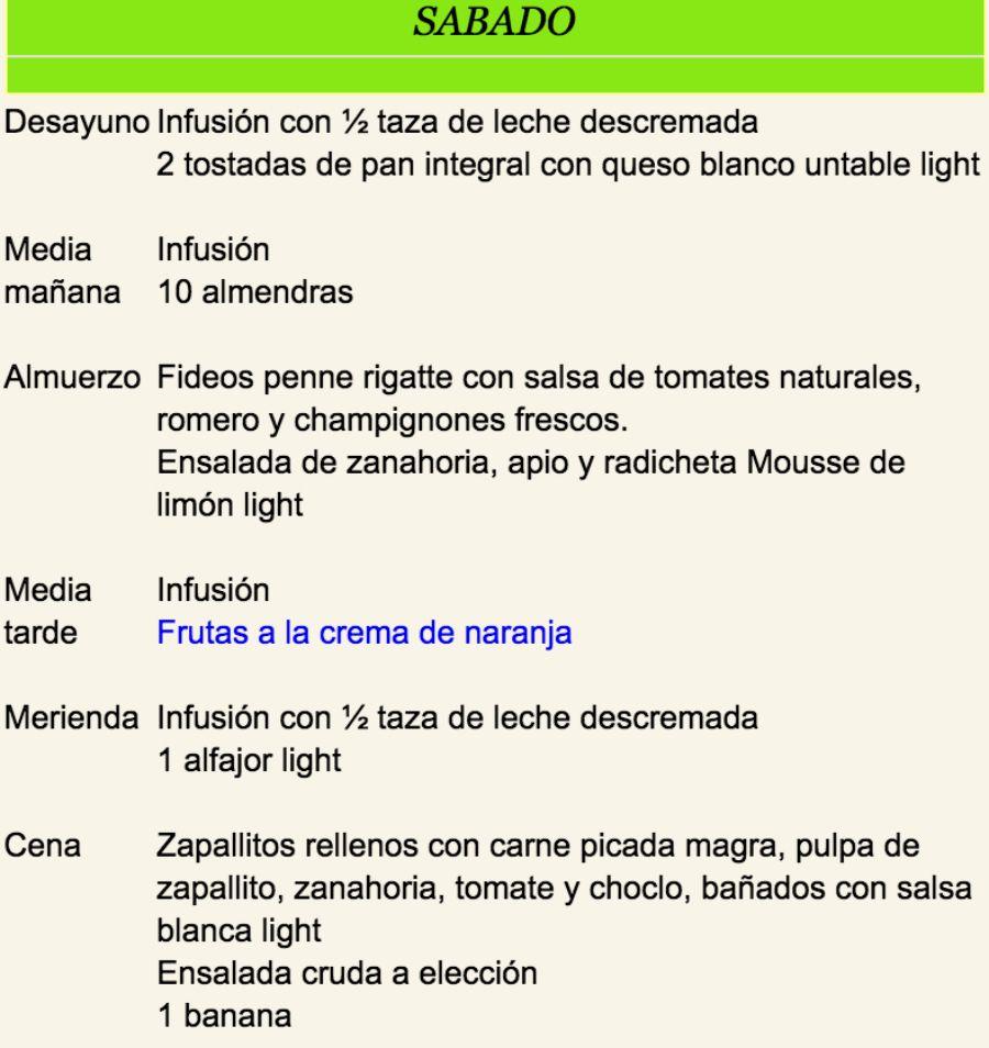 Dieta Top Verano Cormillot Sabado Fashionclick Salsa De Tomate Natural Dieta Te Para Bajar De Peso