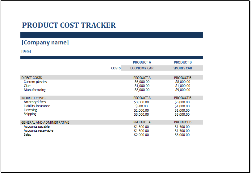 total cost of ownership calculator excel template