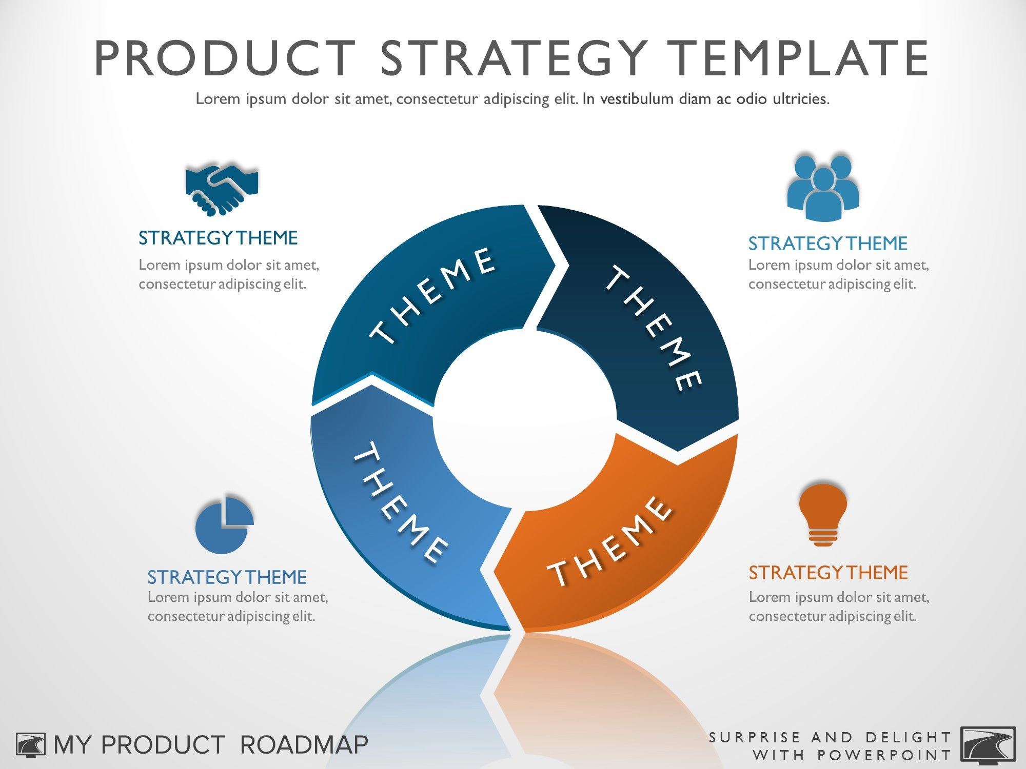 Product Strategy Template My Product Roadmap Strategy