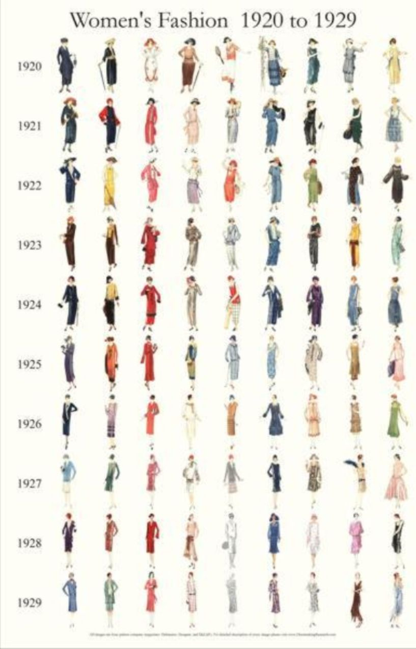 Style For The 1920s In 2019 Vintage Fashion Fashion