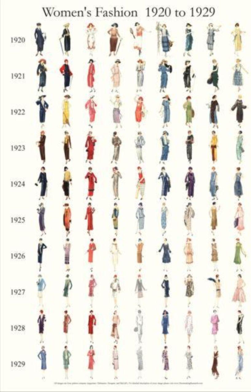 Style For The 1920s Fashion Vintage Fashion Fashion