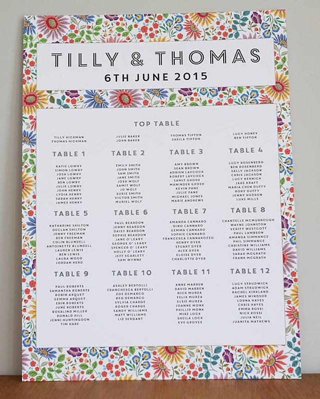 summer themed wedding seating plan also best how to make chart images rh pinterest