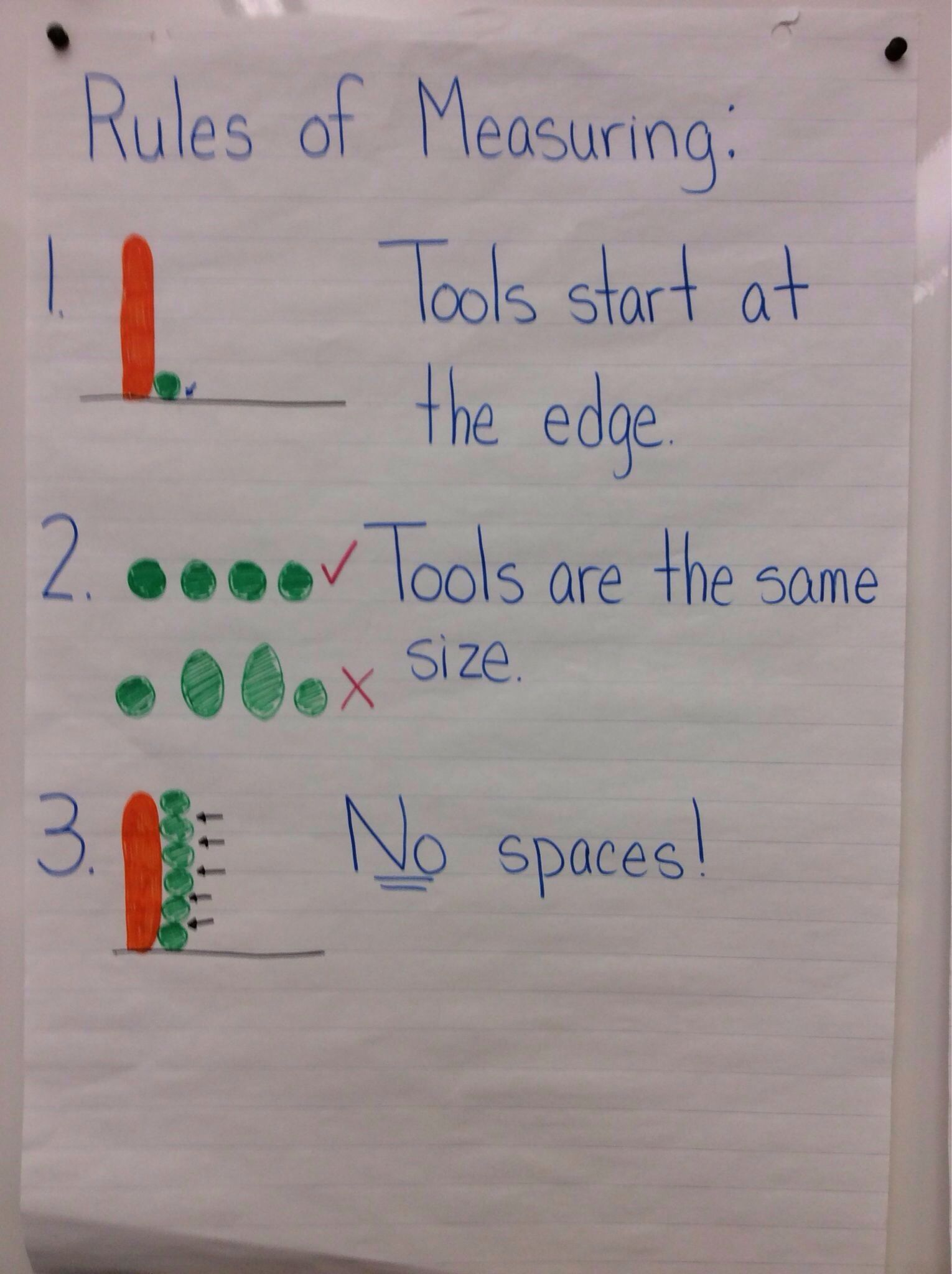 hight resolution of Measurement Anchor Chart For Kindergarten   Math   Measurement anchor  chart