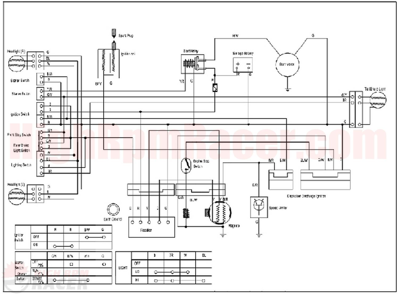 zstar 110cc atv wiring diagram
