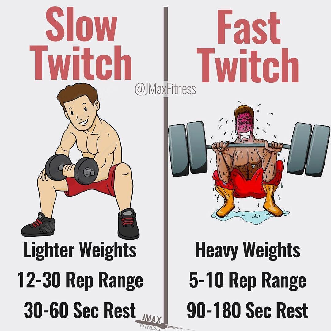 Slow Reps Vs Fast Workout