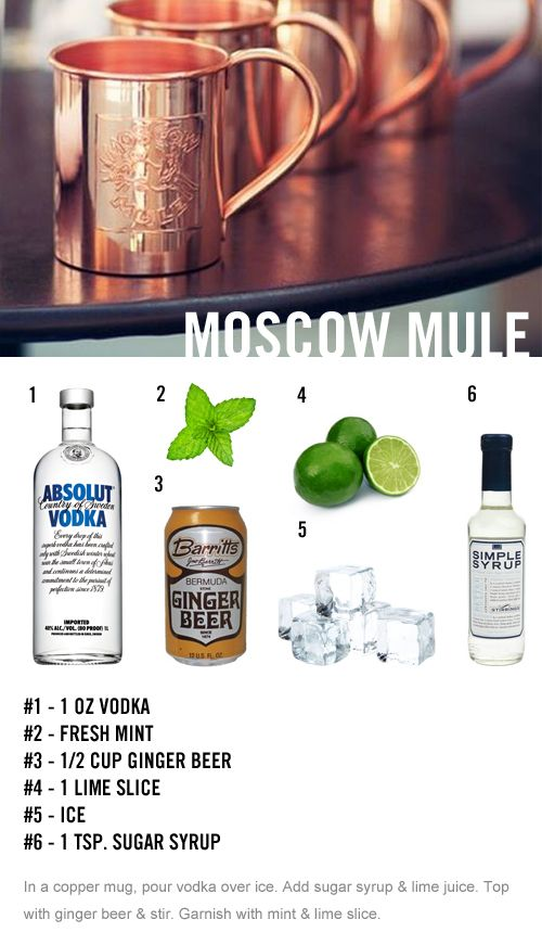 moscow mule drink recipe | Cocktails, Anyone? | Pinterest