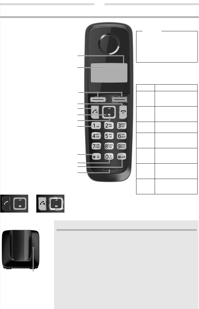 Гдз на телефон сименс