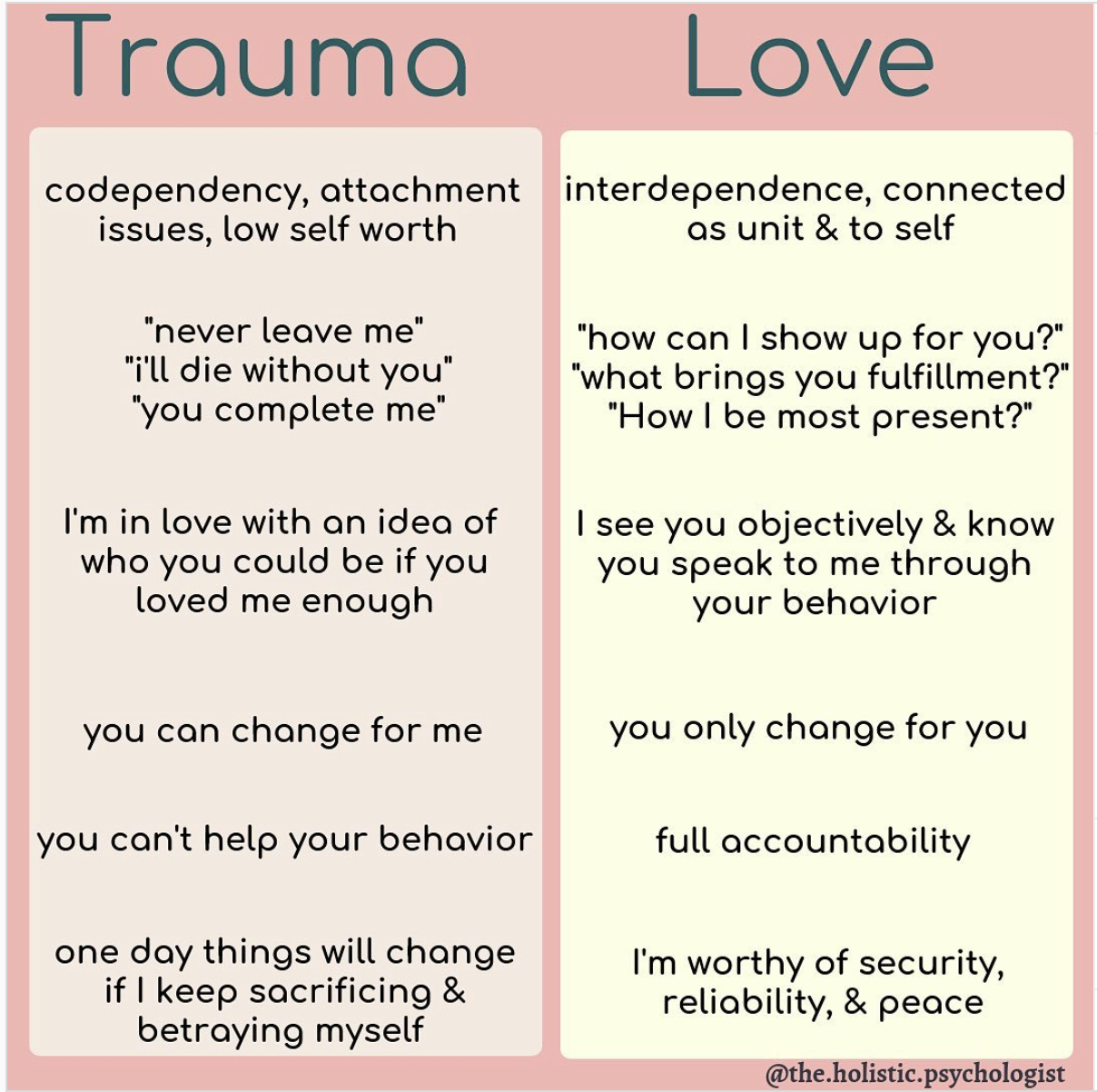 Pin By Christal Coupland On Healing In 2020 Mental And Emotional Health Inner Child Healing Psychology