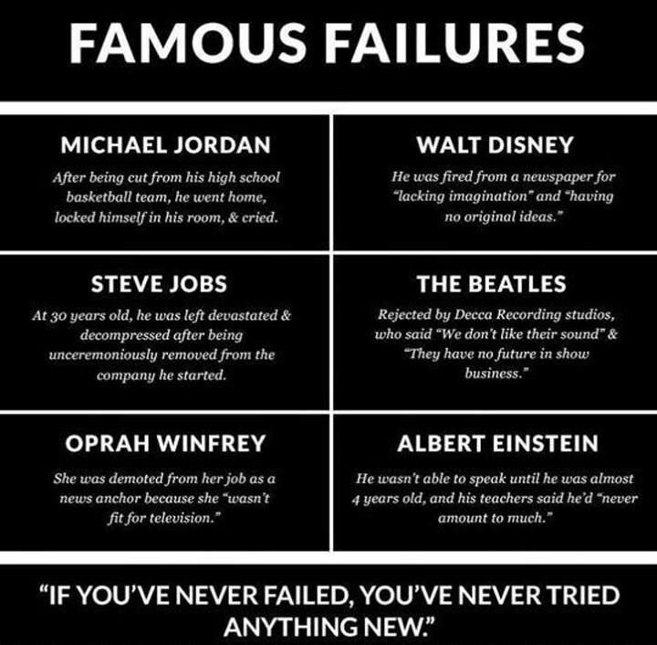 Famous Quotes For When You Think You Are The Only One Famous Failures Inspirational Quotes Steve Jobs