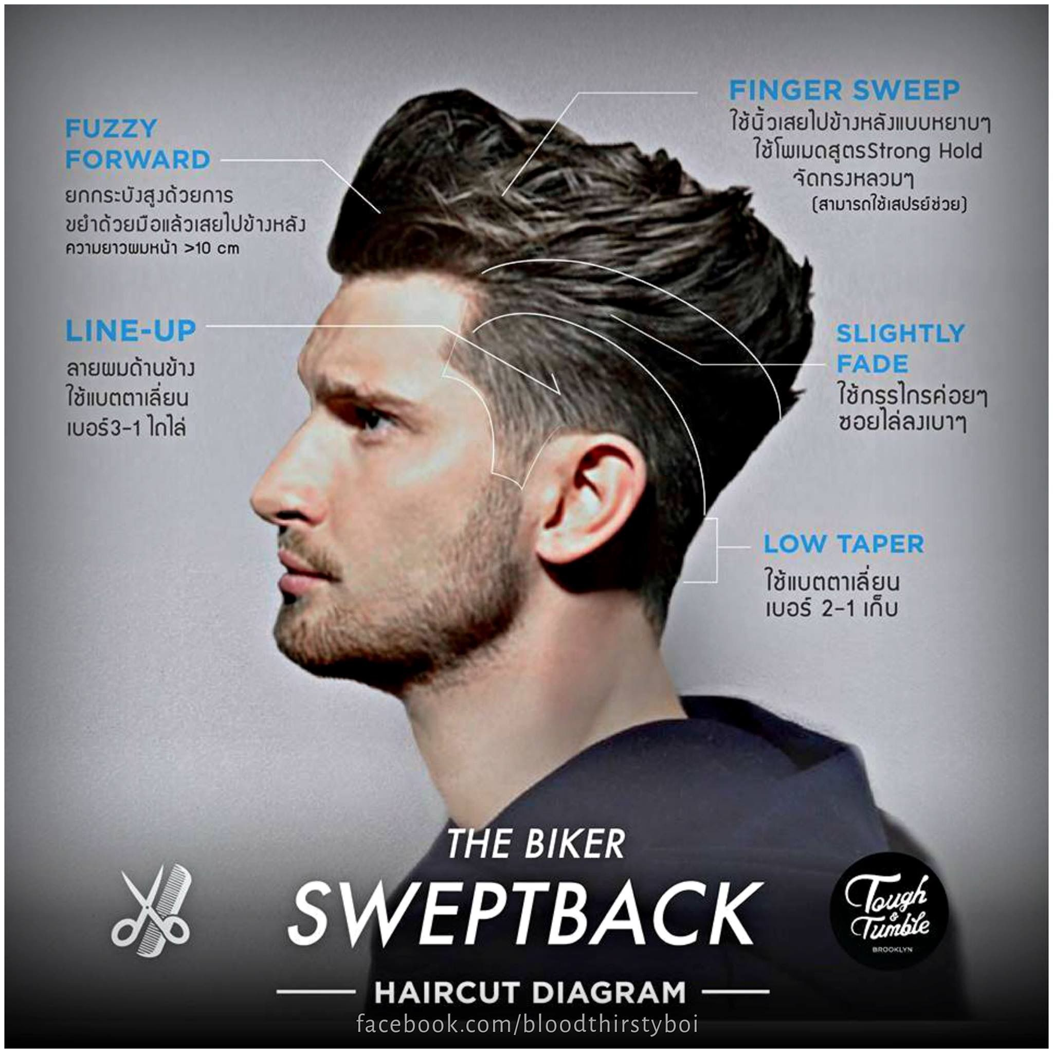 Men s disconnected undercut from schwarzkopf professional - Explore Thick Hairstyles And More