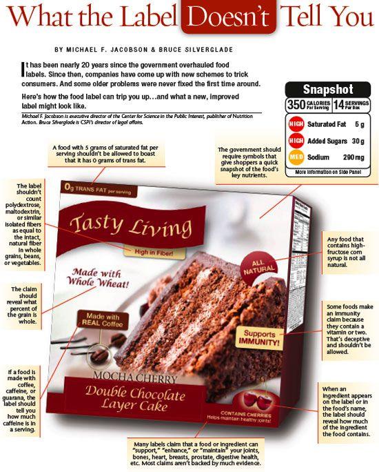 How Nutrition Labels Lie Food Nutrition Labels Nutrition
