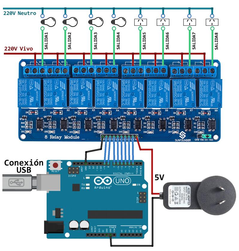 120 Ideas De Robotica Arduino Arduino Proyectos De Arduino Arduino Programación