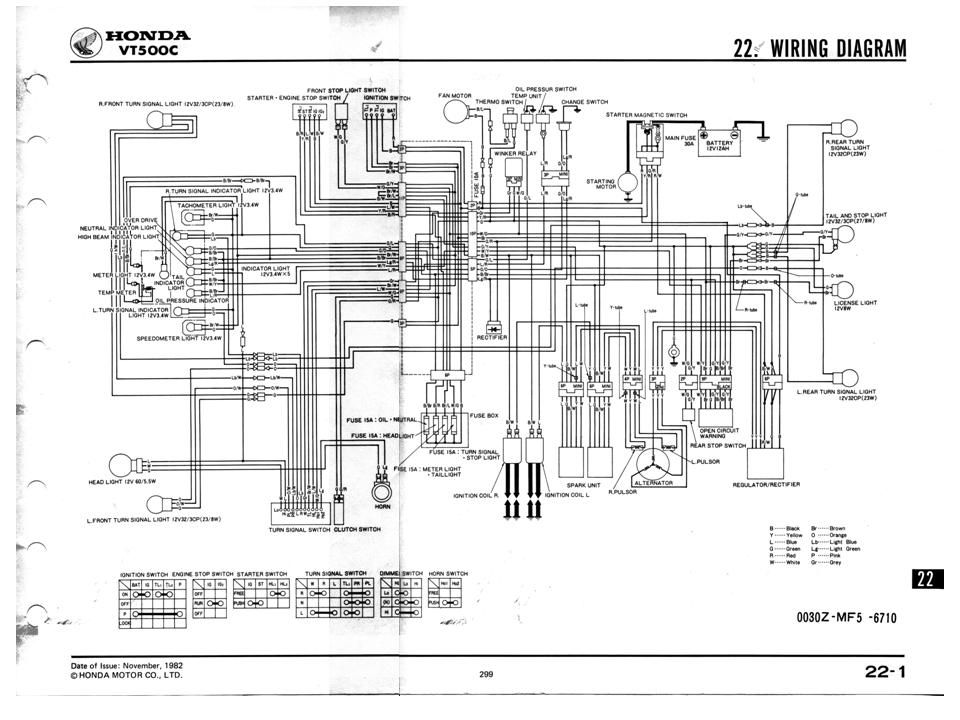 Attachment Php 960 720 Diagram Wire Honda