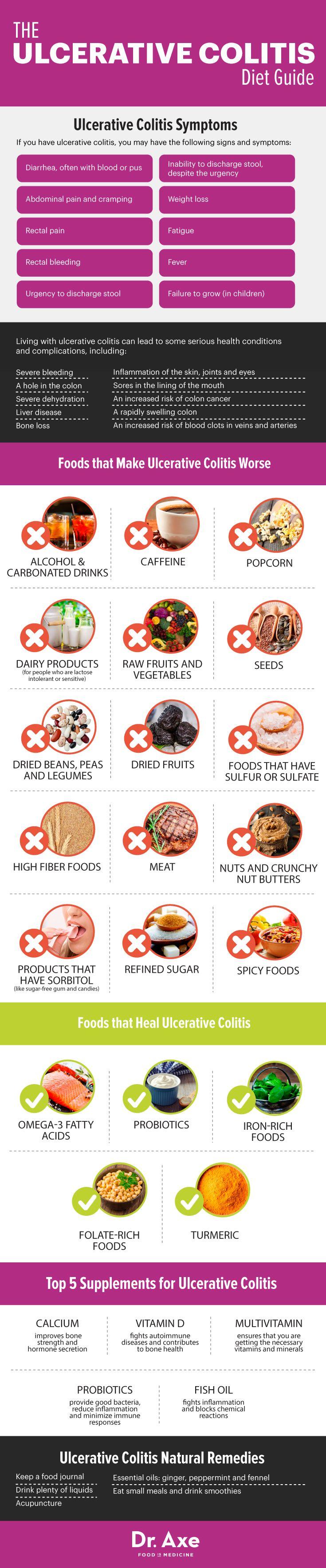colitis ulcerosa dieta natural