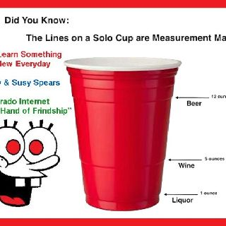 Solo Cups -- measurement for different beverages
