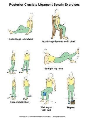 I picked this because these are some of the excercises they give people to stretch ligamtents. I also picked it because I to do them a #physical exercise| http://workout-exercises.lemoncoin.org